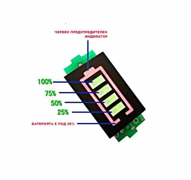 Индикатор за заряд на батерия 1S