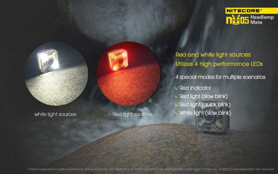 Сигнална светлина nitecore nu05