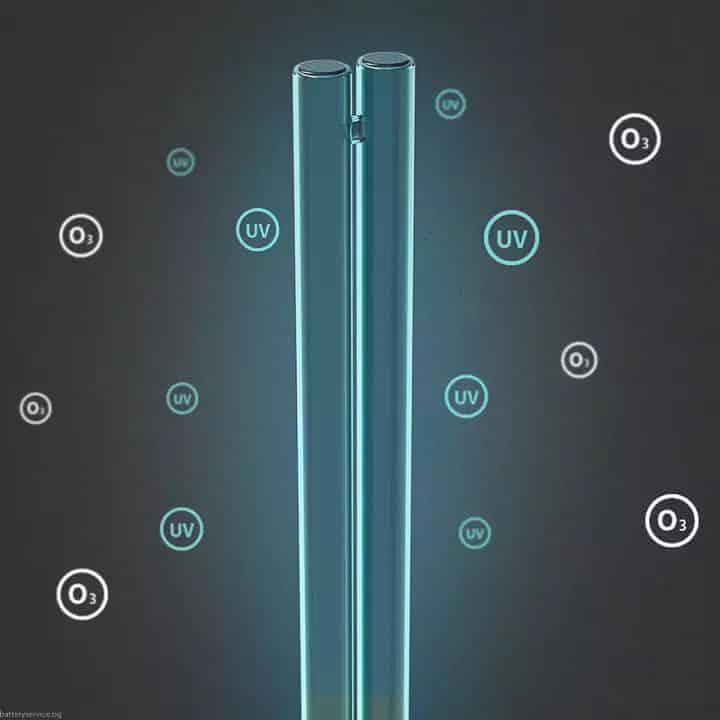 Xiaomi uv+ozone лампа за стерилизация