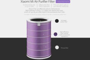 Филтър Xiaomi Mi Air Purifier Antibacterial